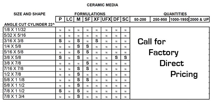 "22° Angle Cut Cylinder 3//16/"" x 3//8/"" 5 lb. Abrasive Ceramic Media"